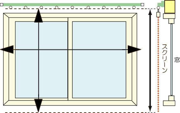 スクリーン 採寸方法 カーテンレール付