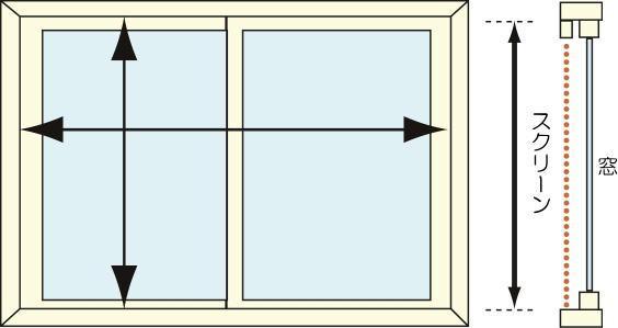 スクリーン 採寸方法 天井付